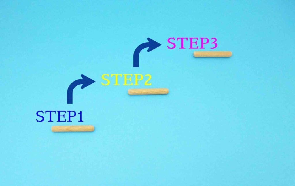 ニートが社会復帰するためのステップを紹介