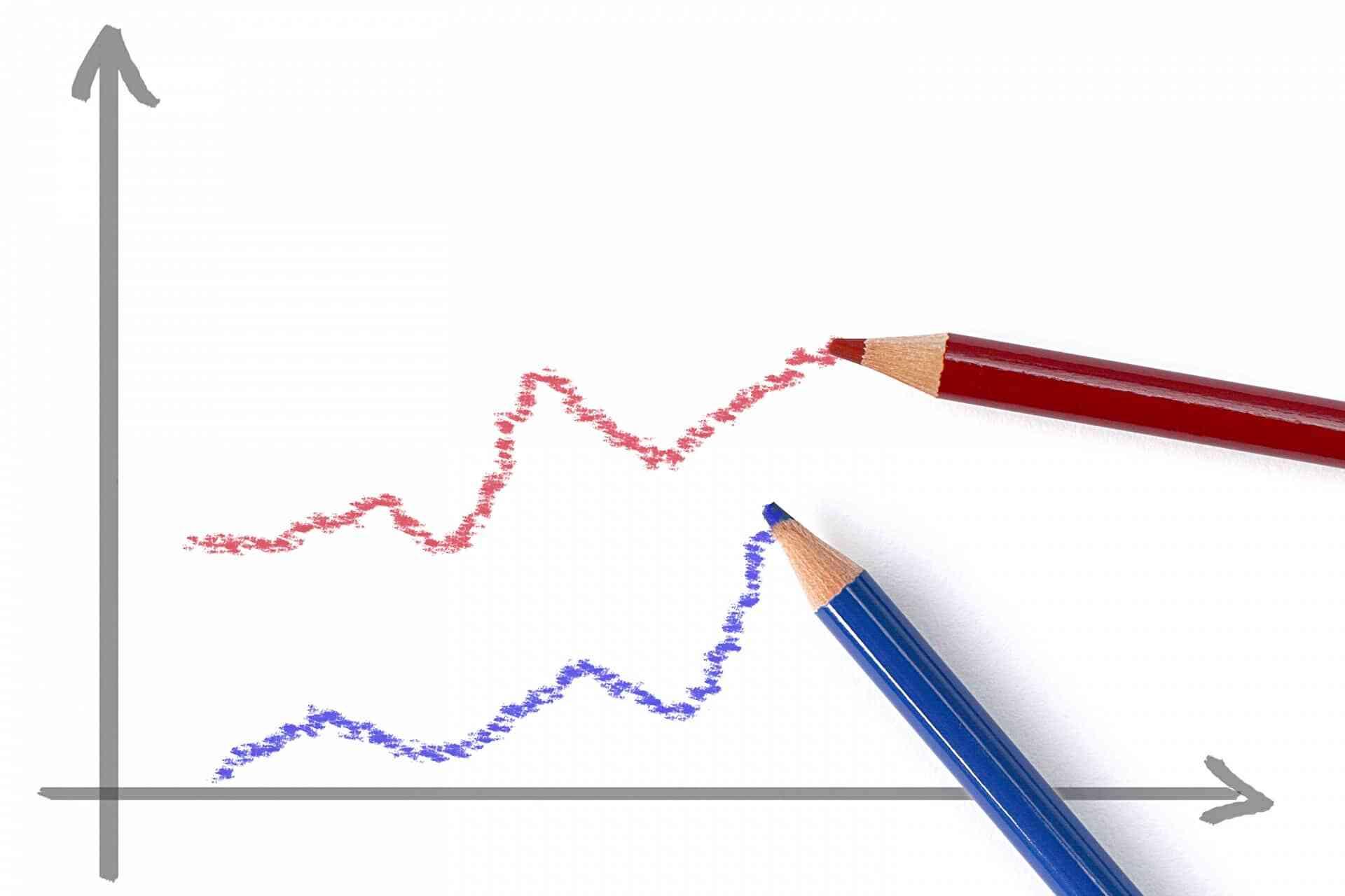 モチベーショングラフは就活の自己分析に最適!作成方法も解説