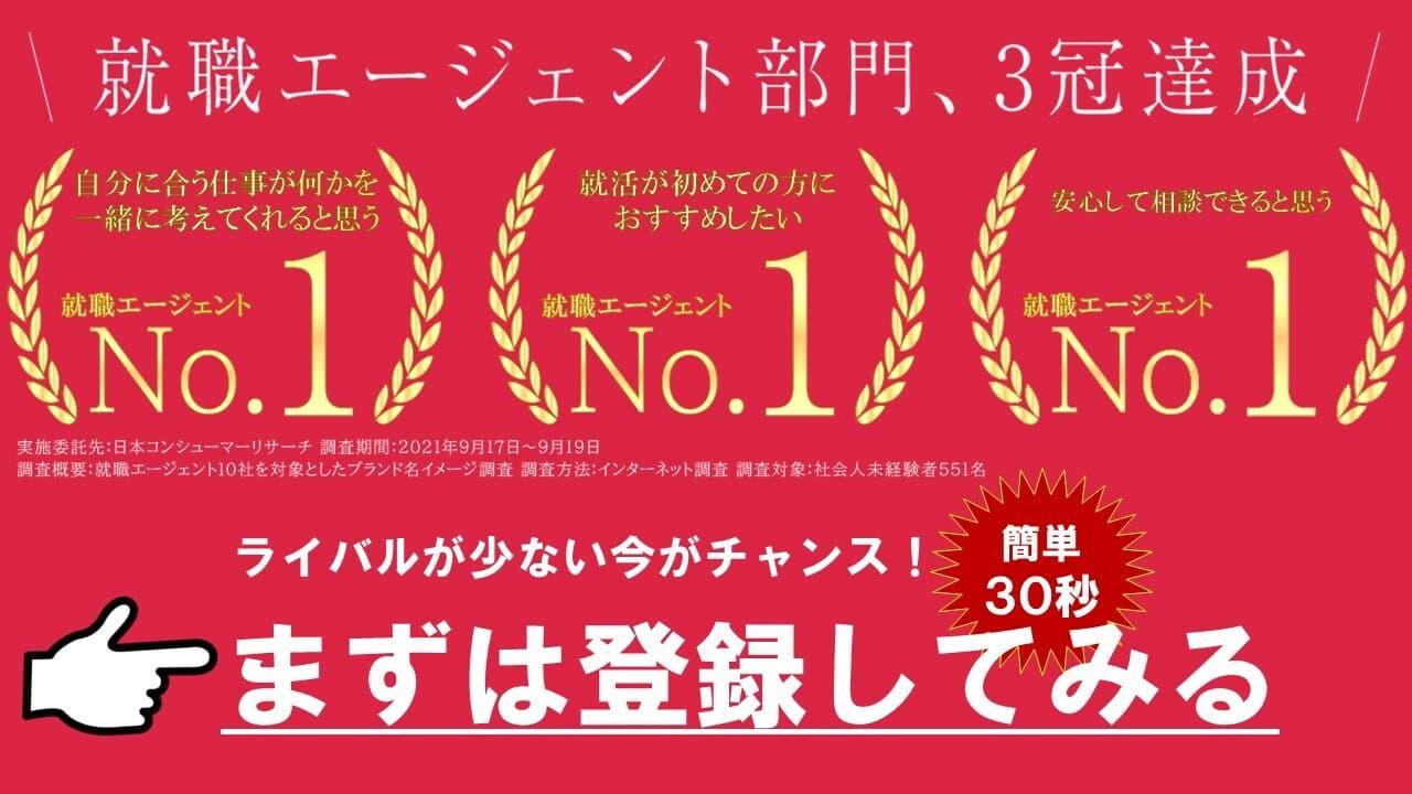 No.1称号CTA